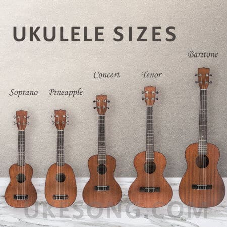 ukulele sizes read about the most common and standard ukulele types. Black Bedroom Furniture Sets. Home Design Ideas