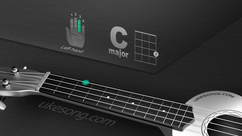 C chord ukulele