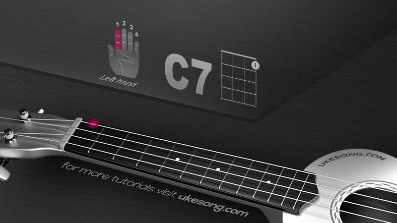 Basic ukulele chords in 3D - the best way to learn ukulele | Ukesong
